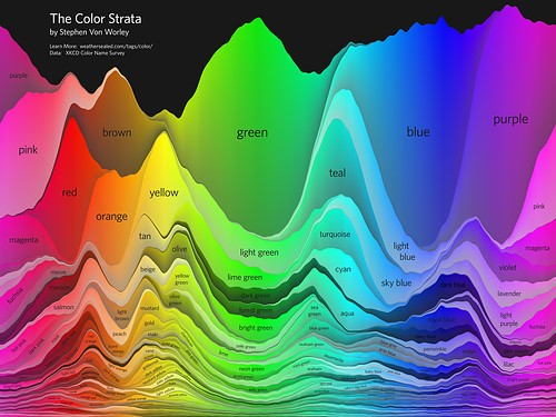 Color Semiotics: Unraveling The Hidden Meaning of Color, by Maryam Mohammadzadeh Darrodi via Monica D. Murgia